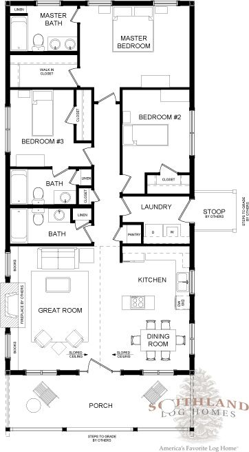 Bungalow Log Home Plan Southland Log Homes Log Home Plans Log Cabin Plans House Plans