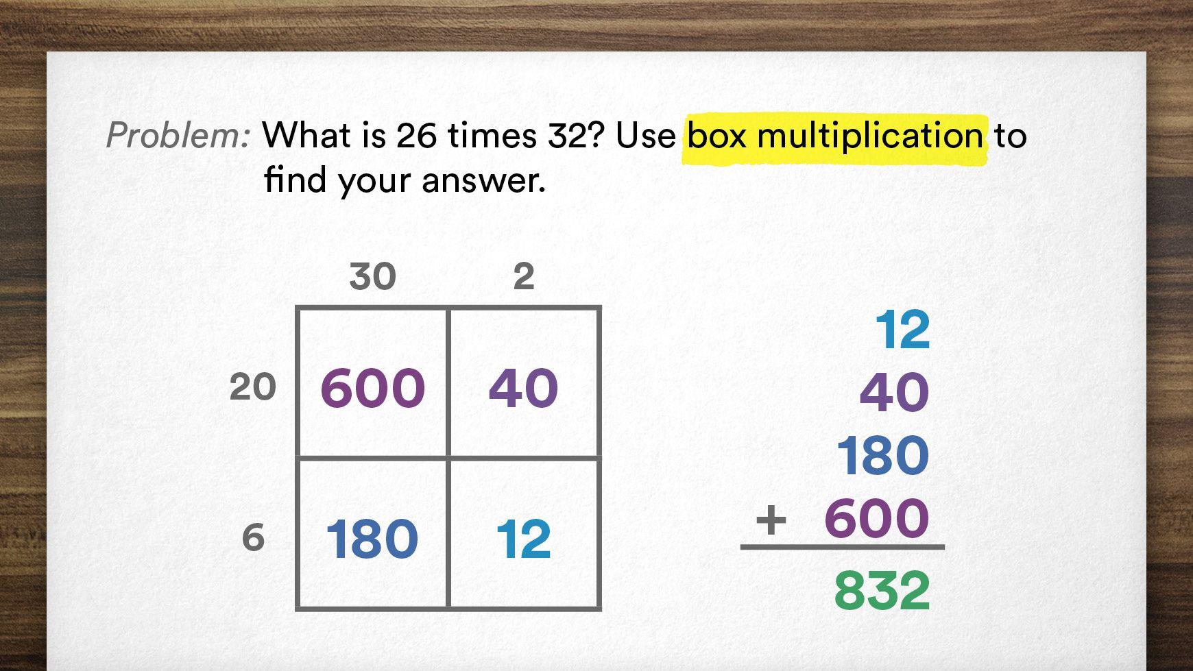 9 New Math Problems And Methods Math Lessons Math Study Skills
