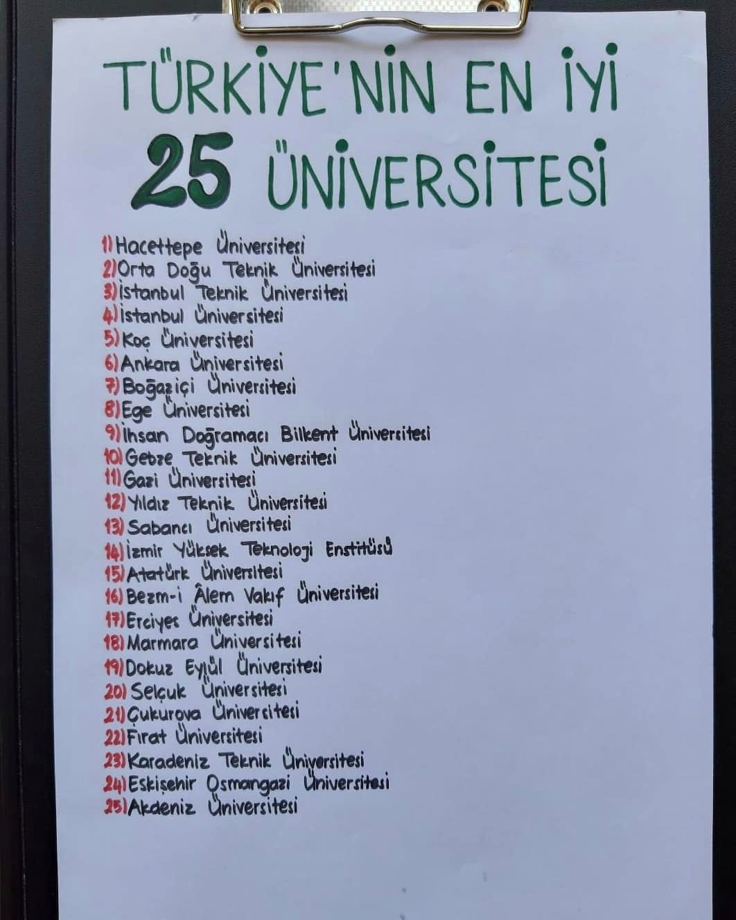Turkiye Nin En Iyi 25 Universitesi Ders Calisma Ipuclari Egitim Felsefesi Ders Programlari
