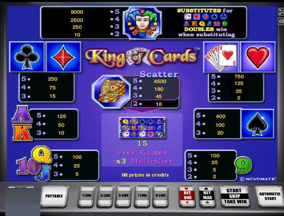 игровые автоматы king of cards онлайн