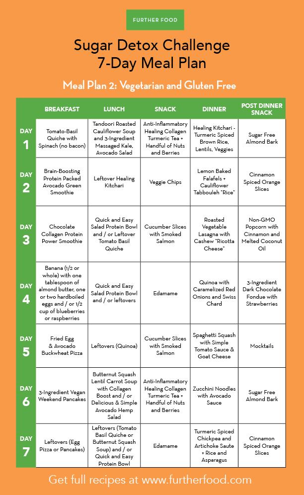 13++ Sugar detox meal plan ideas