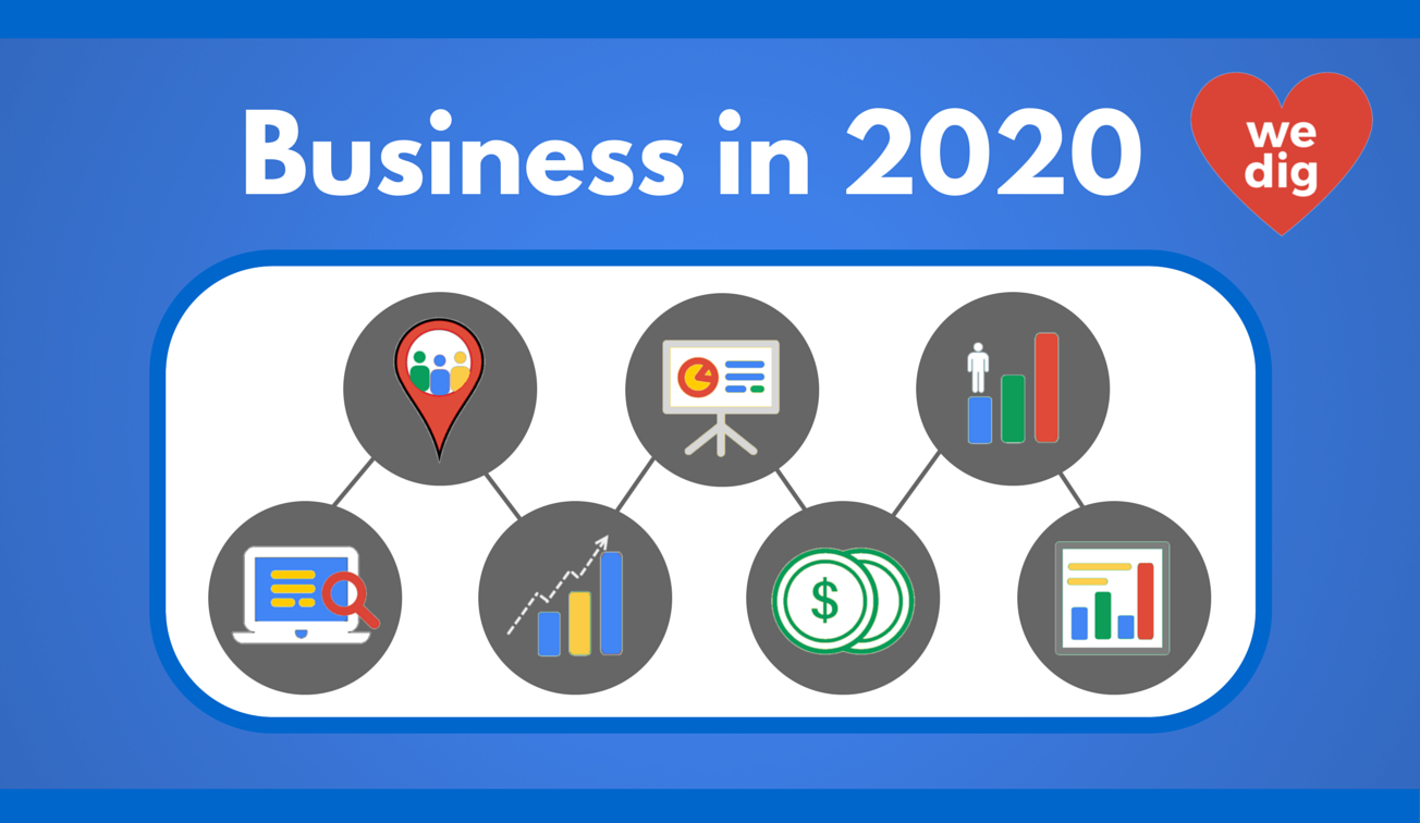 Business 2020.Local Small Business Marketing In 2020 Local Small