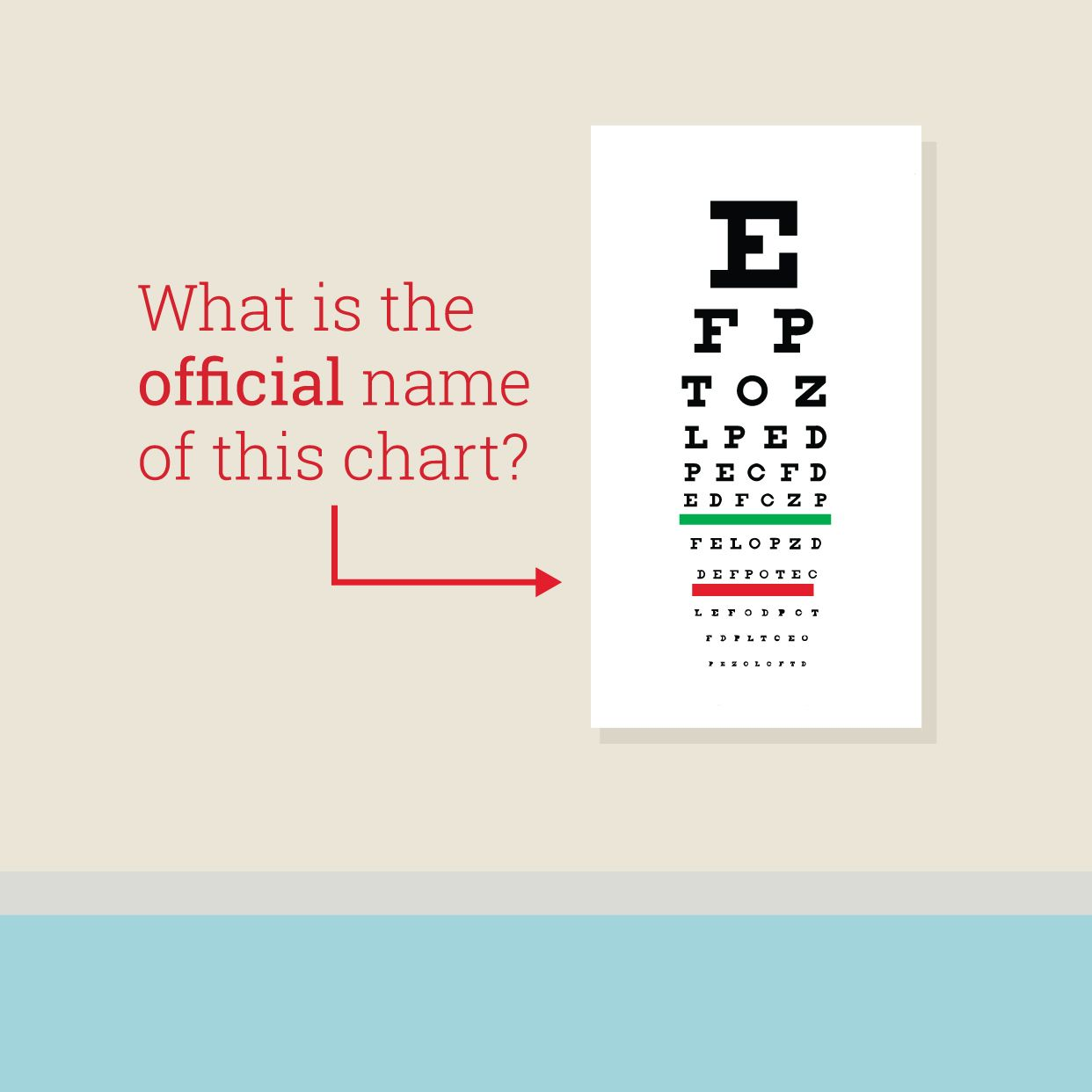 Snellen Charts Display Letters Of Increasingly Smaller Size And Are Used To Measure Visual Acuity Eye Care Health Eye Facts Vision Eye
