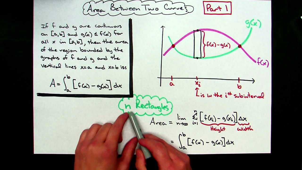 The Area Between Two Curves The Definition How To Set Up The Integral Part 1 Ap Calculus Ab Ap Calculus Calculus