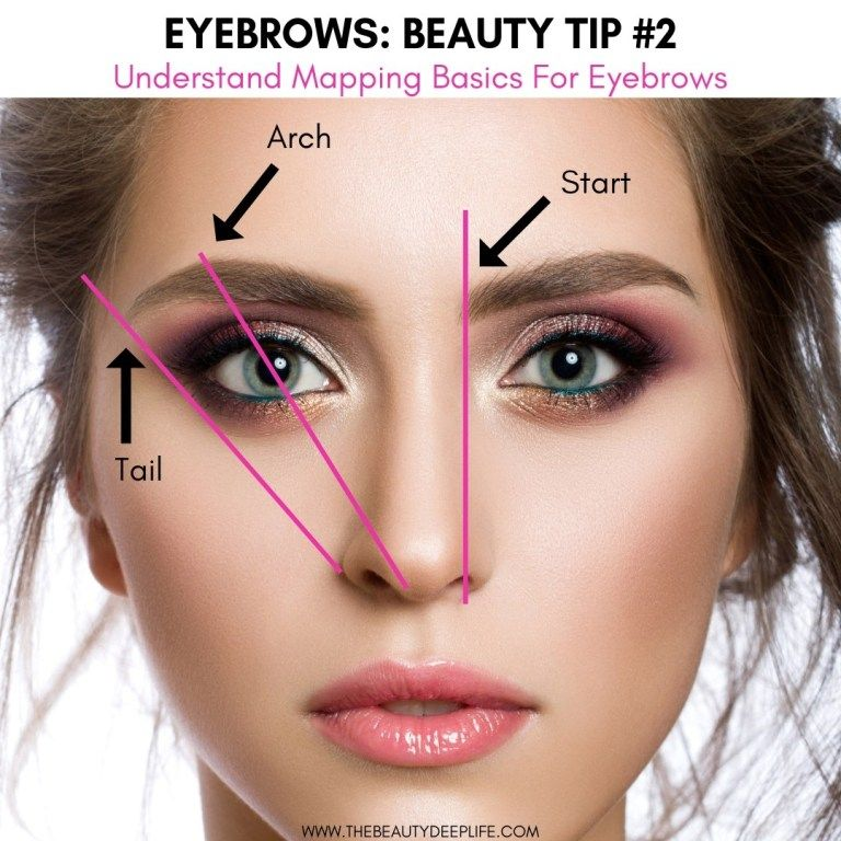 30 Exceptional Beauty Tips for Eyebrows!! - The Beauty Deep Life