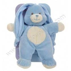 Mi juguete era un «doudou». Mi «doudou» era azul y blanco era une conejo. Mis padres ofrecieron a mi naciminto.Se llamaba señor conejo . Me gustaba porque el ayudaba dormía , era siempre con mi. Candice