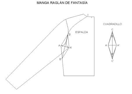Resultado de imagen para como hacer manga ranglan