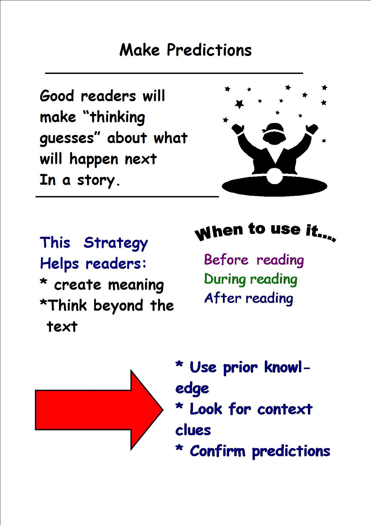This Has Ideas For The Anchor Chart I Ll Make During My