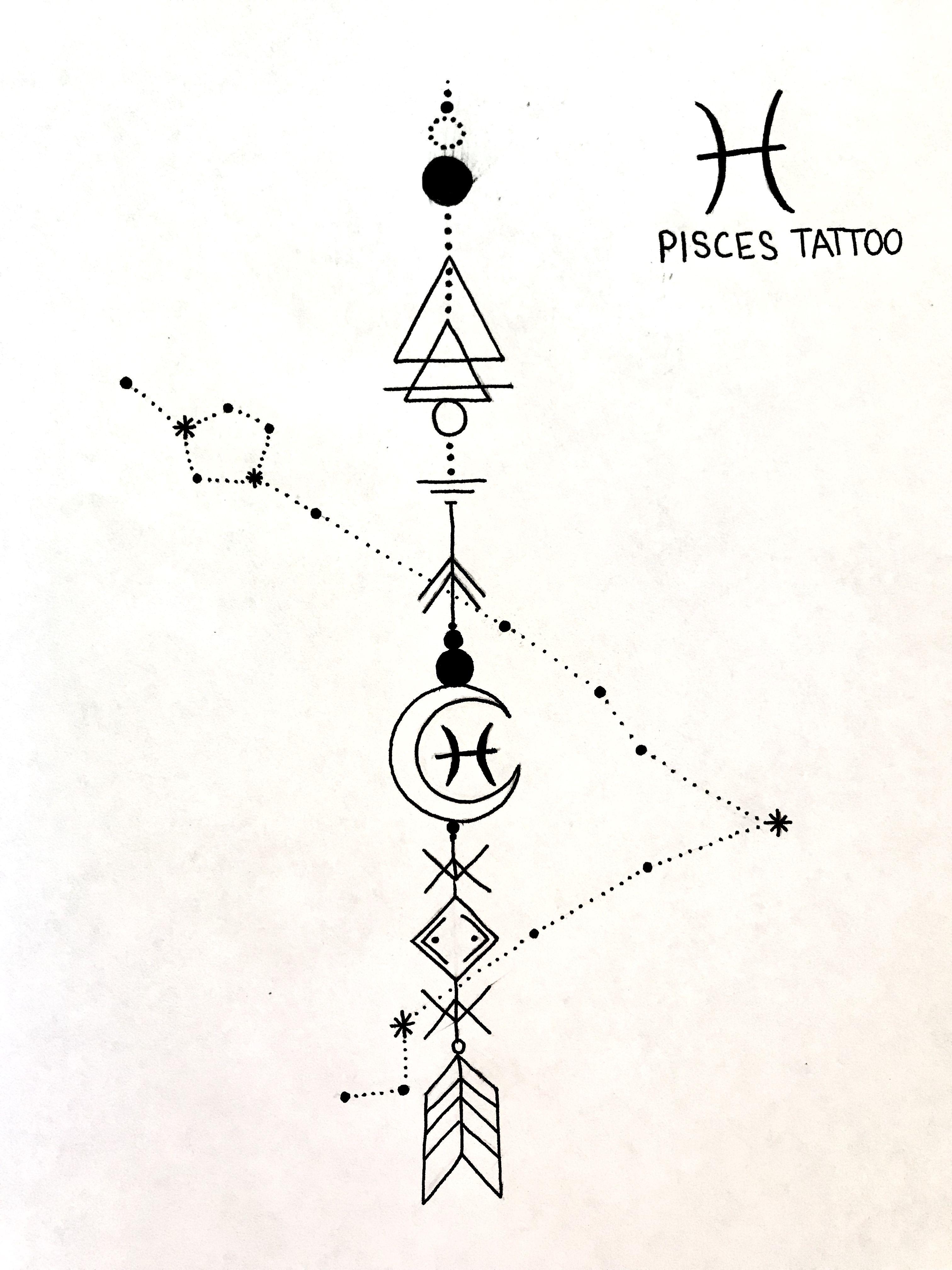 Photo of Astro Arrow -Pisces