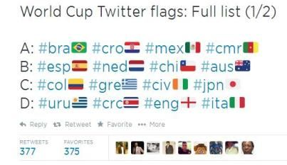 How to Follow the World Cup via Twitter