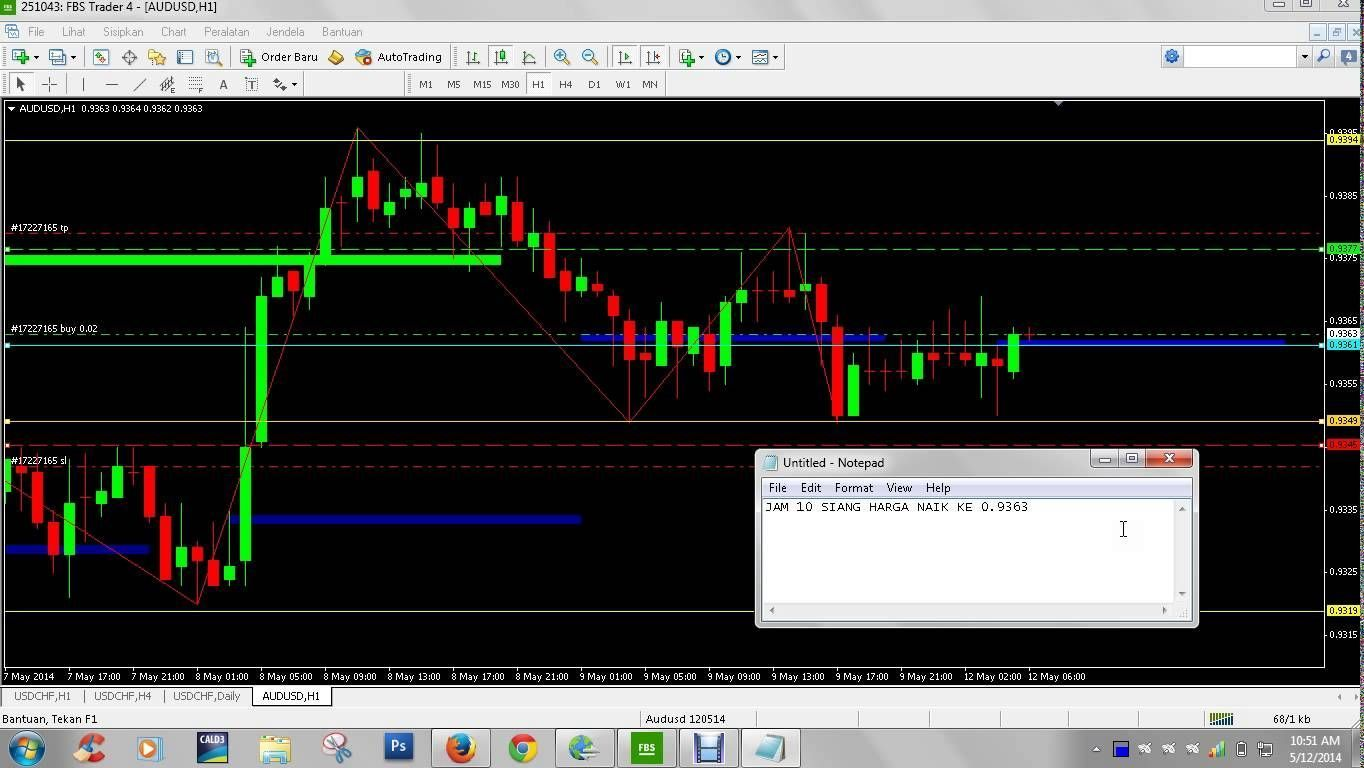 Urban Forex Pivot Point Indicator Download