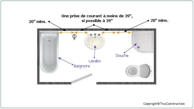 12+ Prise electrique salle de bain lavabo ideas in 2021