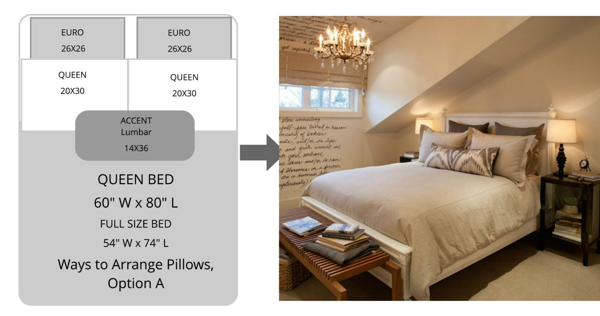 Size Of Queen Bed Ways To Arrange Bed Pillows Decorating Bed Pillow Arrangement