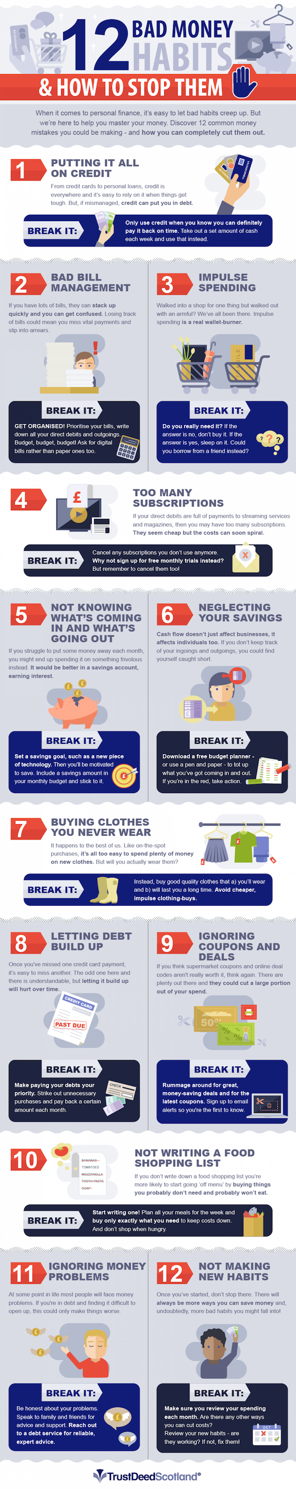 12 Bad Money Habits And How To Stop Them