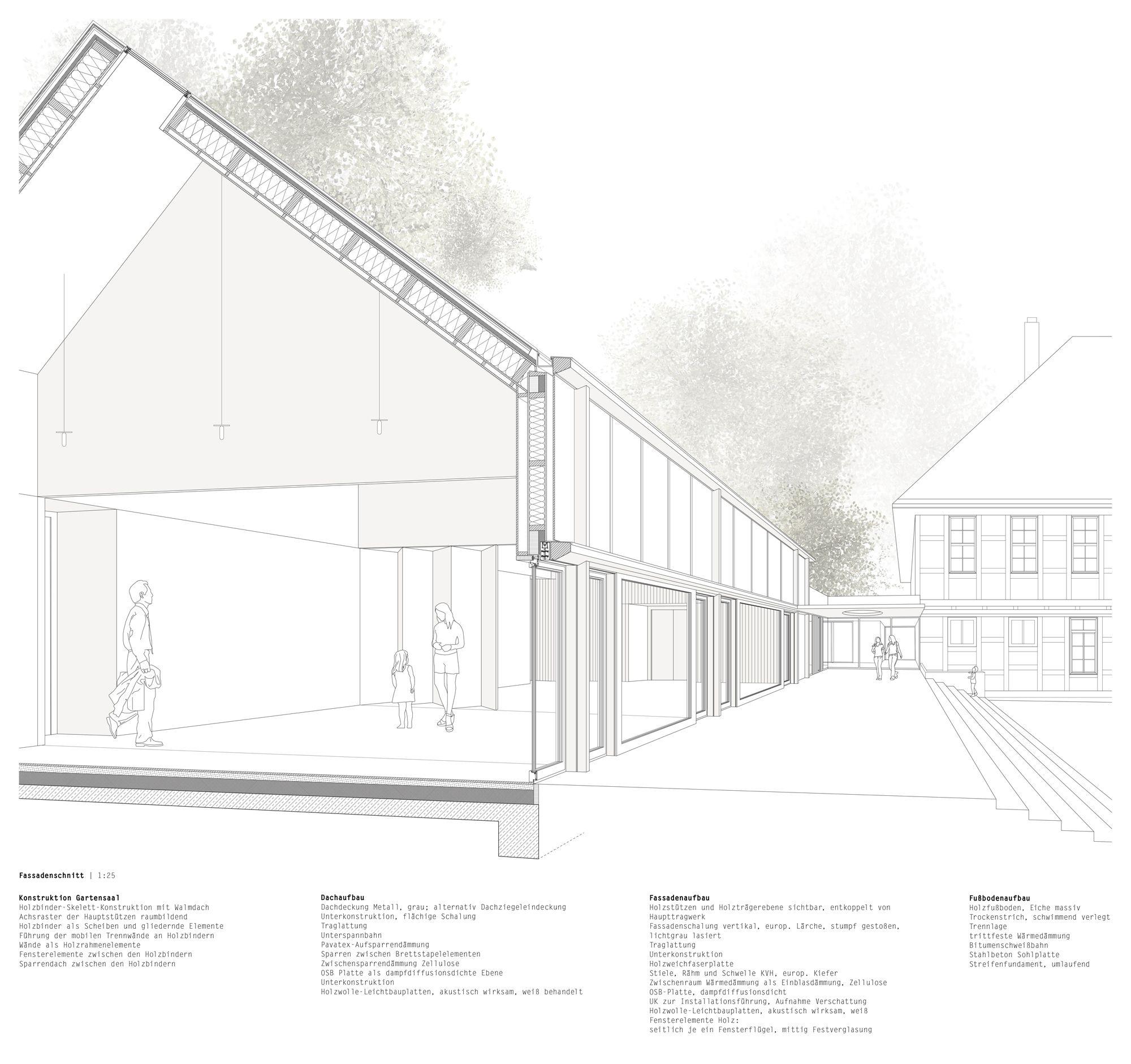 Fassadenschnitt #arquitectonico