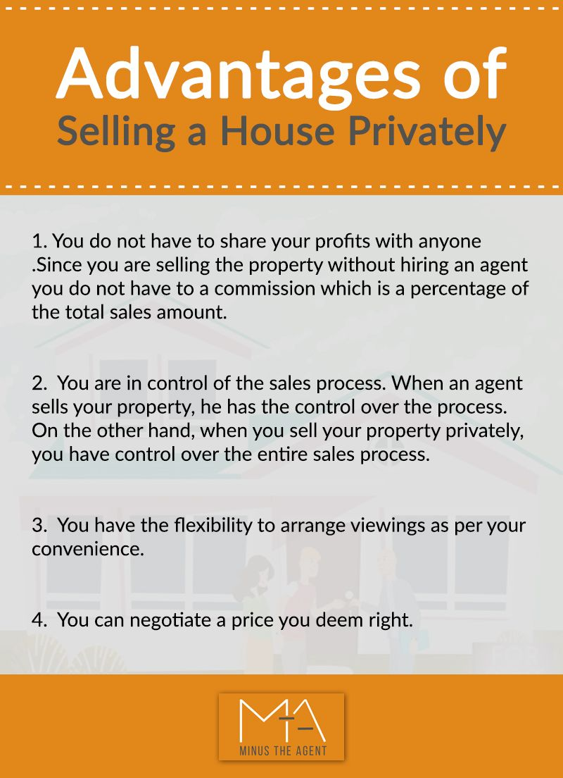 Sell Your Home Privately Private Property Sell In Nsw Selling House Things To Sell Real Estate Agent