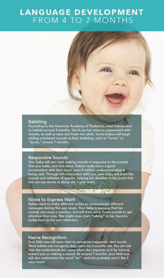 4e5b27097bd 4-Month-Old Milestones  Language Development From 4 to 7 Months ...