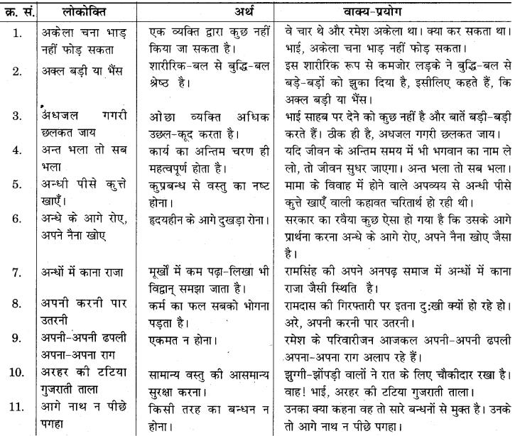 Rbse Class 10 Hindi À¤µ À¤¯ À¤•à¤°à¤£ À¤² À¤• À¤• À¤¤ À¤¯ Rbseclass10hindi 3 Letter Words Hindi Worksheets Hindi Books