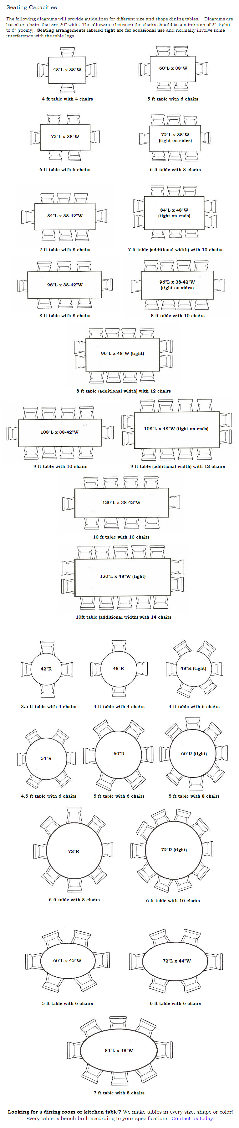 Dining Table seating capacities chart by size and shape seatingchart tablesize weddingplanning