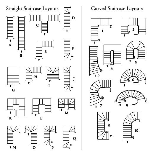 Staircaselayouts Stair Dimensions U Stairs Design Floor Plan