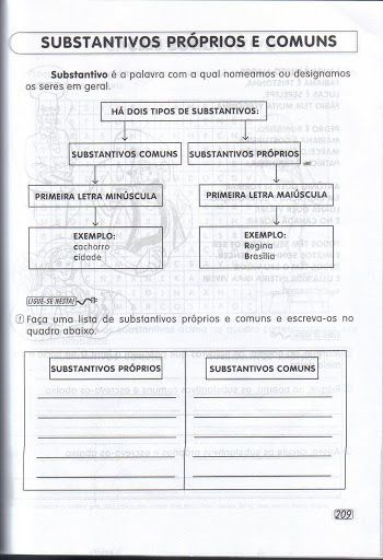 Pin De Skyy Em Bloglovin Atividades Substantivos Substantivos