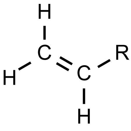 Review The Functional Groups In Organic Chemistry Functional Group Chemical Structure Organic Chemistry