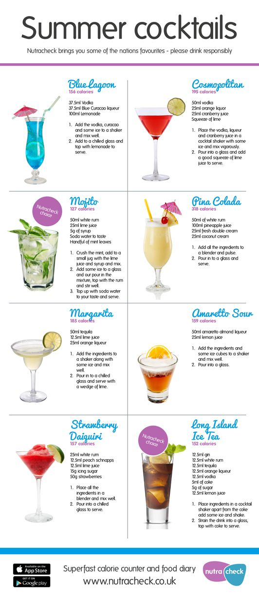 Summer Cocktails Alcohol Drink Recipes Drinks Alcohol Recipes Classic Cocktail Recipes