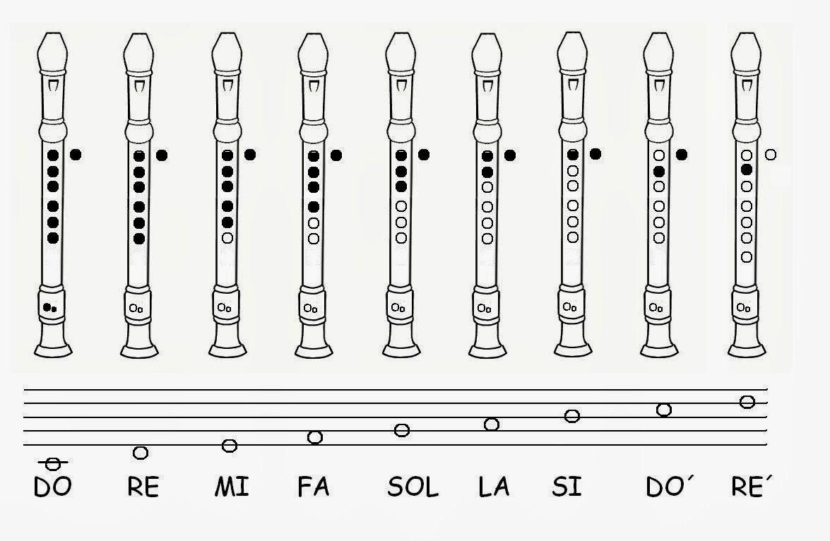 La Música Del Ceip Ntra Sra Del Rosario Campo Cámara Posiciones De Las Notas En La Flauta Dulce Flauta Notas Musicales Fichas De Música