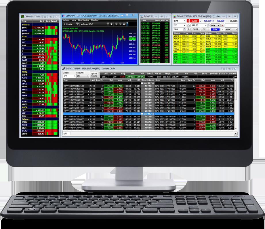 professional trading tools