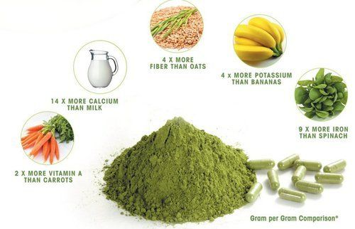 Drumstick Leaves Flowers Seeds Health Benefits And Side Effects Superfood Powder Superfood Moringa