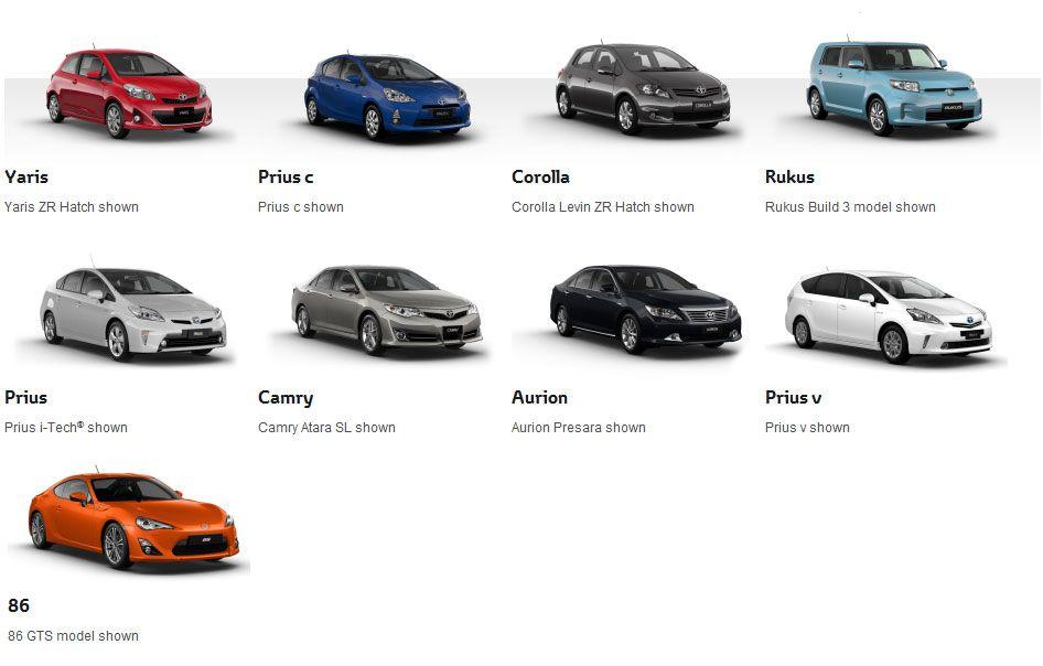 Names Of Toyota Models Dengan Gambar