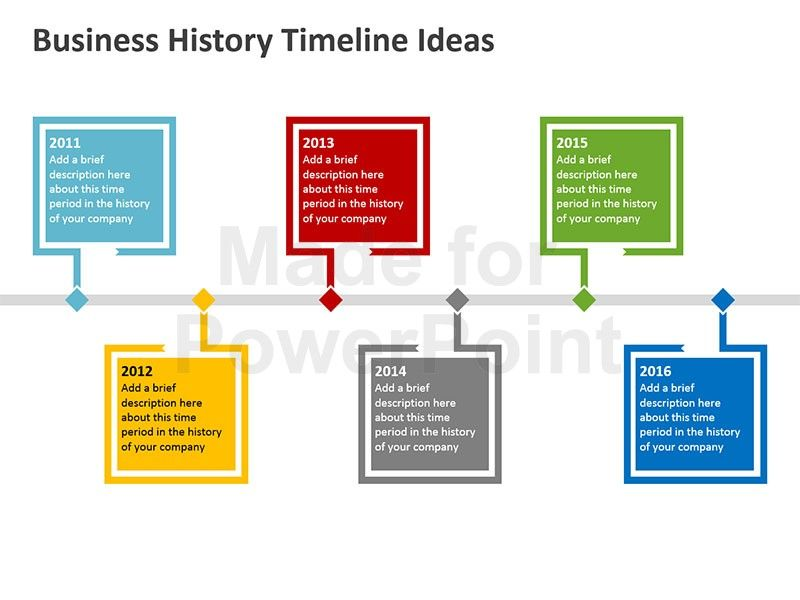 Image result for ppt timeline Design Inspiration Pinterest - history powerpoint template
