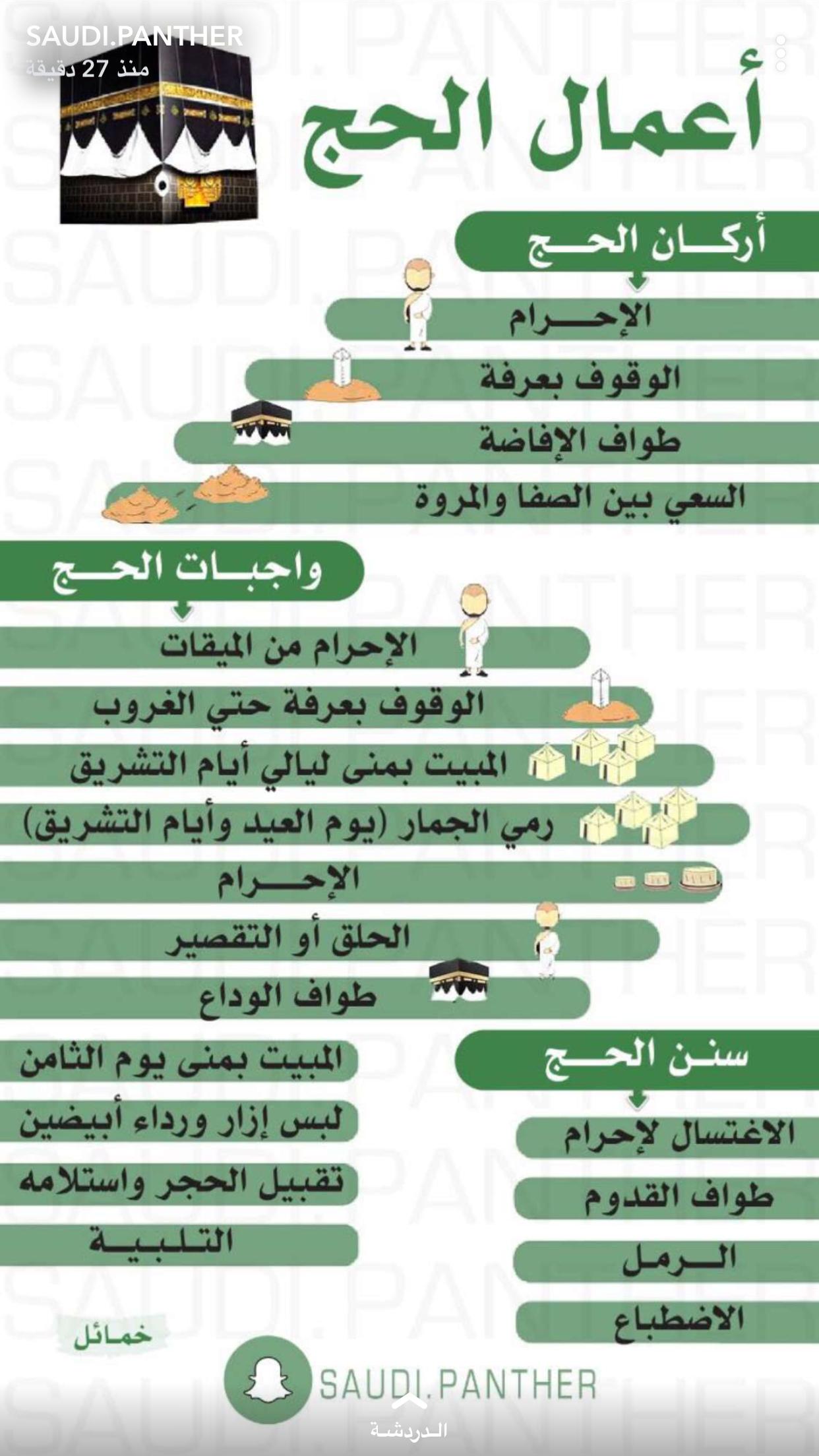 Pin By Edo On أدعية Islamic Quotes Quran Islamic Quotes Islam