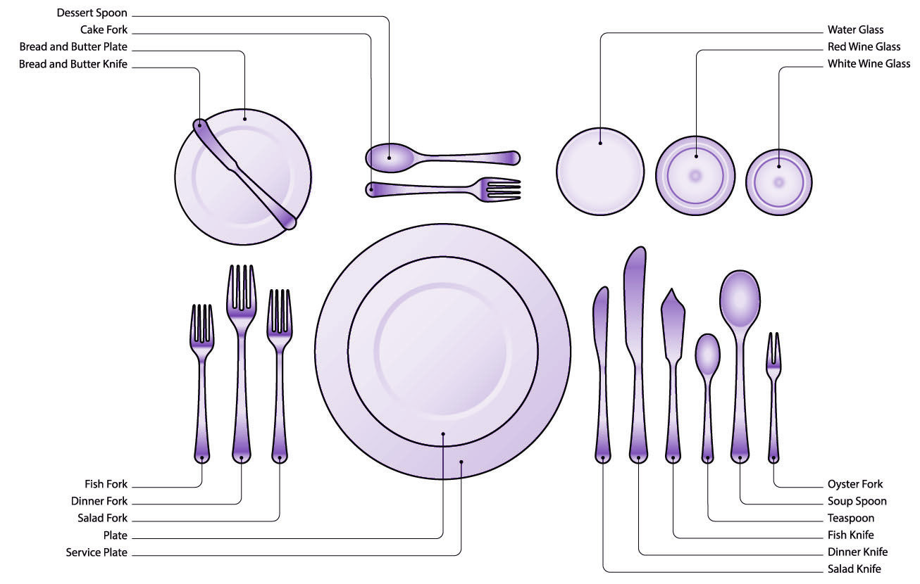 medium resolution of discover ideas about table setting etiquette
