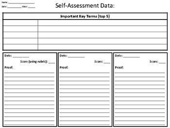 Unit Self Assessment Rubric  Rubrics Teacher And Students