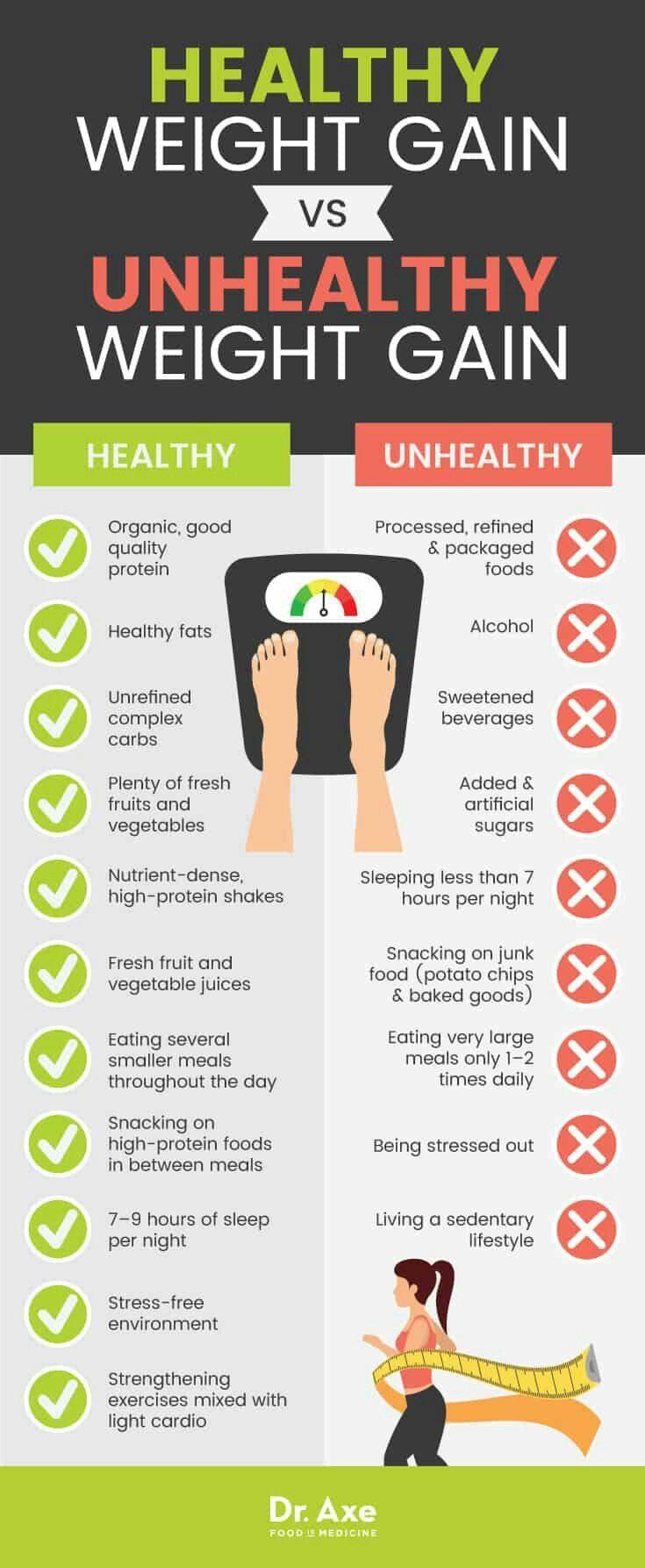 Pin on fatloss weightloss guides