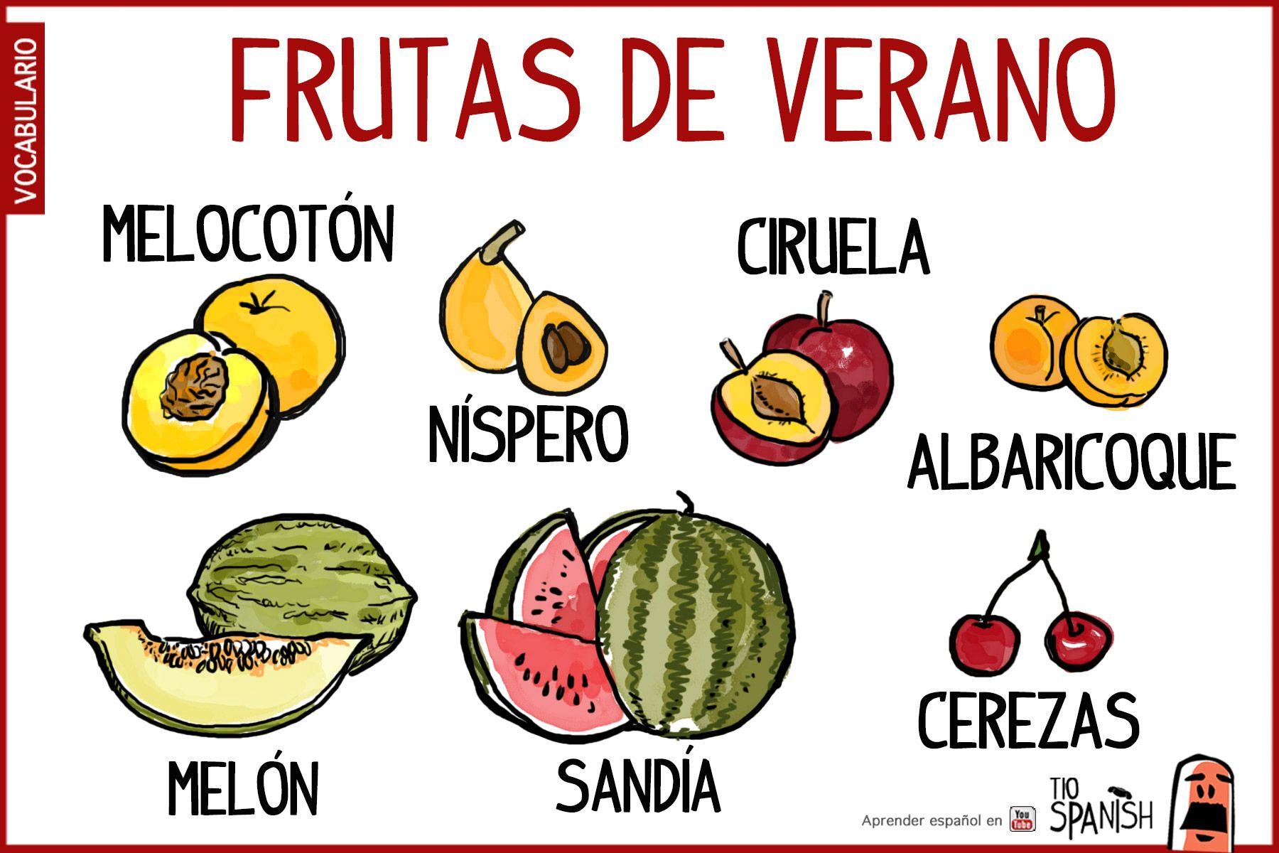 Frutas De Verano Aprender Vocabulario Espanol