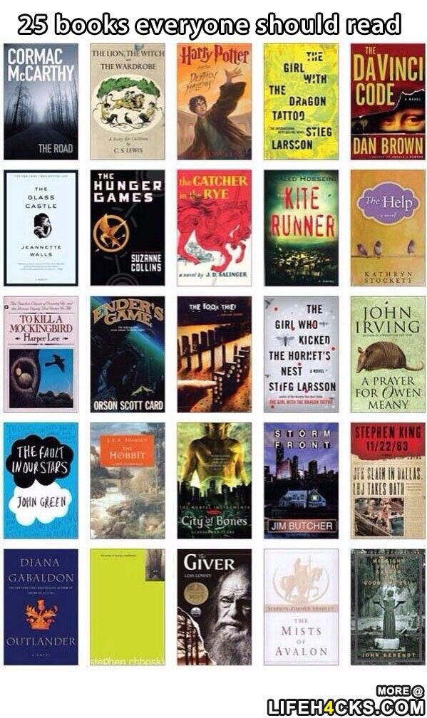 Pin By Kris Seiss On Kristina Pinterest Books Reading And Books