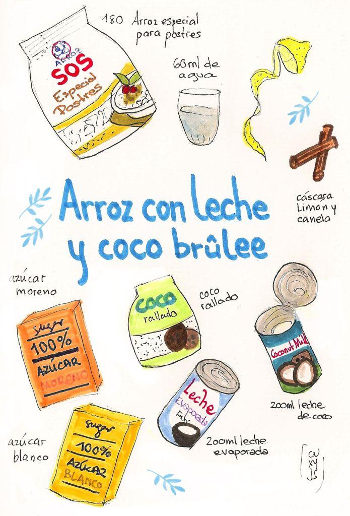 Arroz con leche y coco brule https://www.pinterest.com/source/gastroandalusi.com/