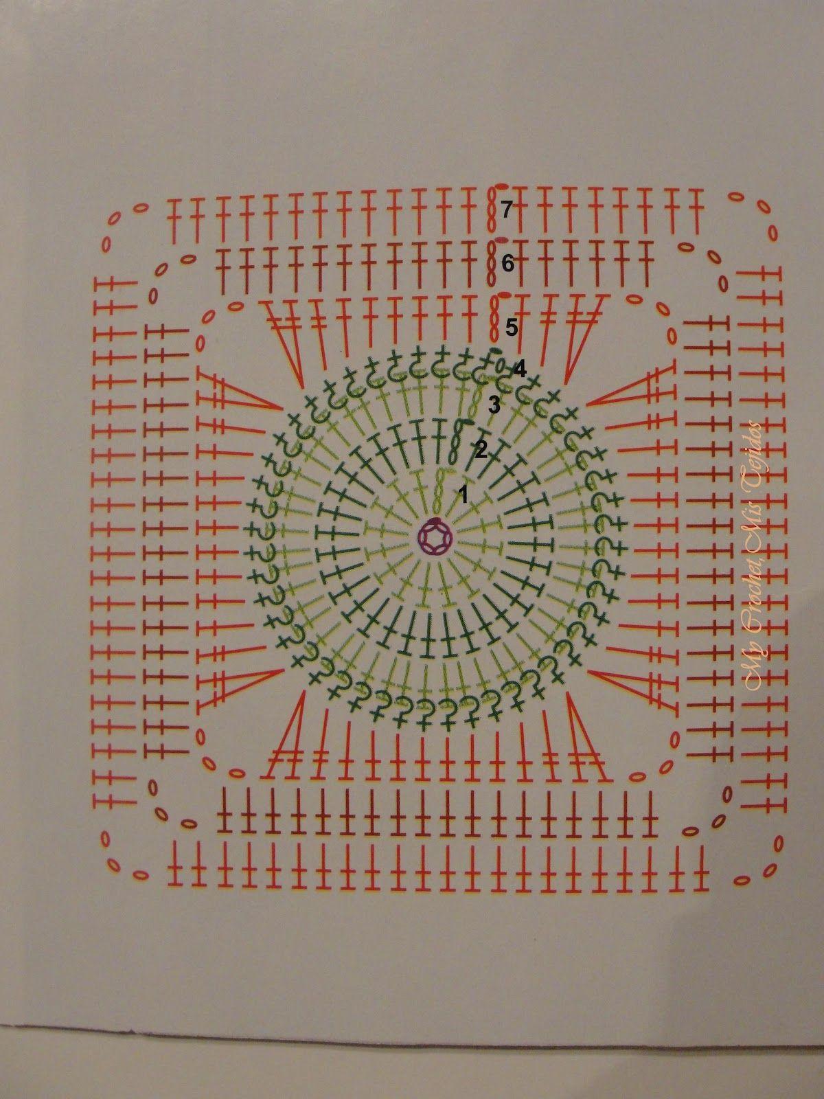 diagram for granny square crochet stitch ford f150 wiring radio wirh a circle in the center patronen haken