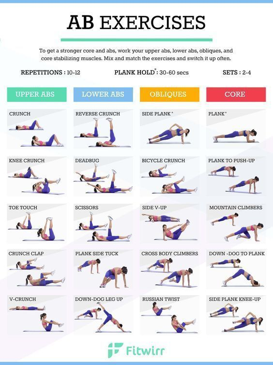 The Absolute Best Abs Exercises for Women