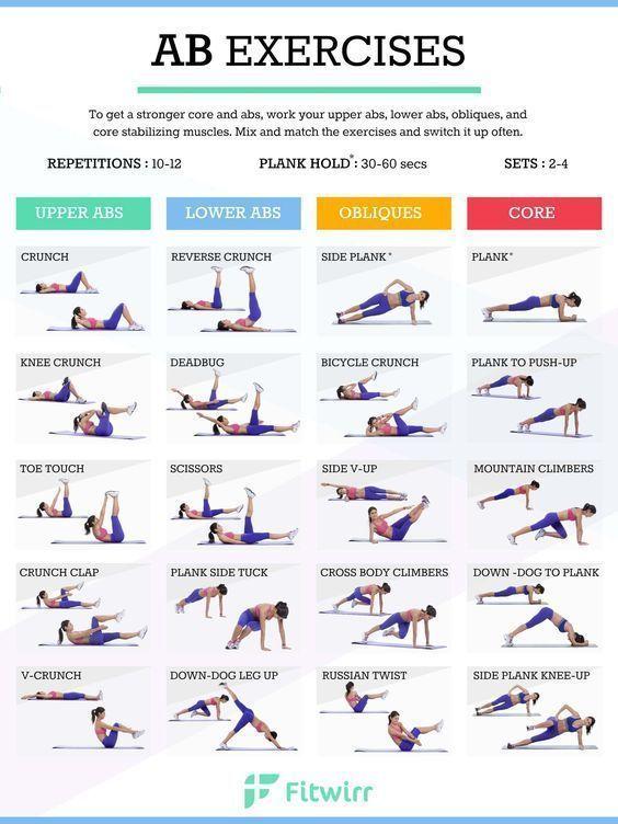 #absolut #Bauchübungen #besten #die #Fitness #Frauen #Für #Yoga Die absolut besten Bauchübungen für...