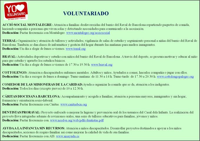 Lugares para hacer voluntariado