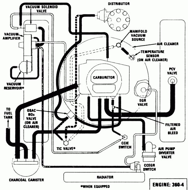 17 78 Ford Truck 302 Vacuum Diagram Truck Diagram Ford F250