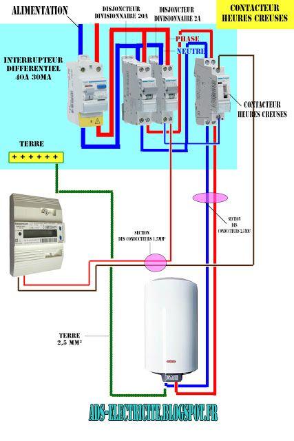 Le blog-Travaux maison pour tous chauffe-eau electrique et