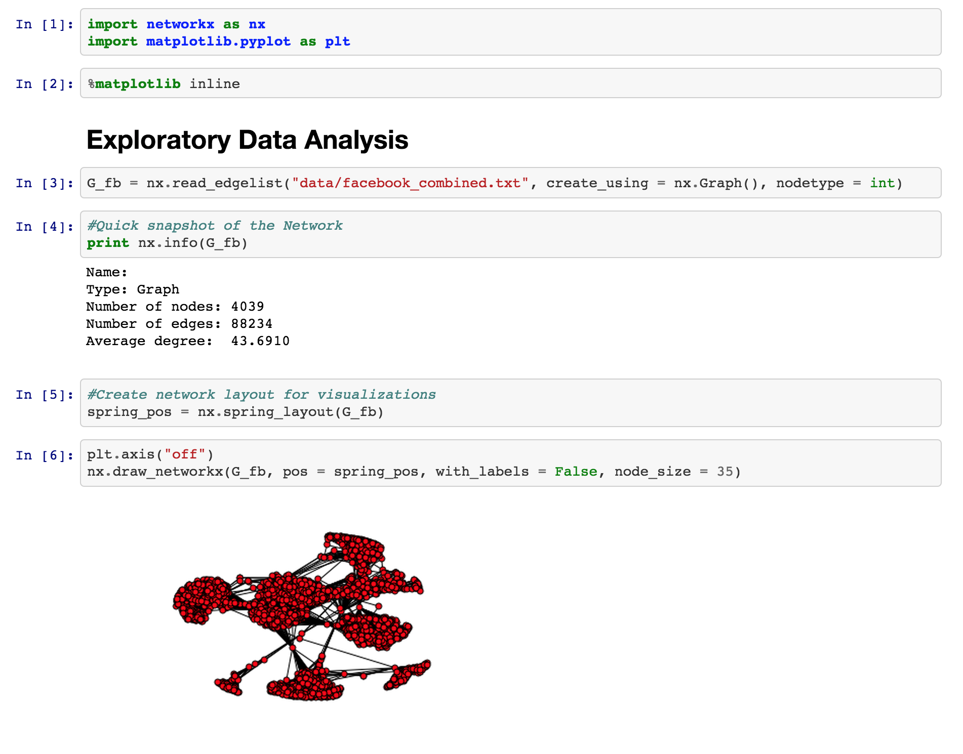 Social Network Analysis With Networkx Exploratory Data Analysis
