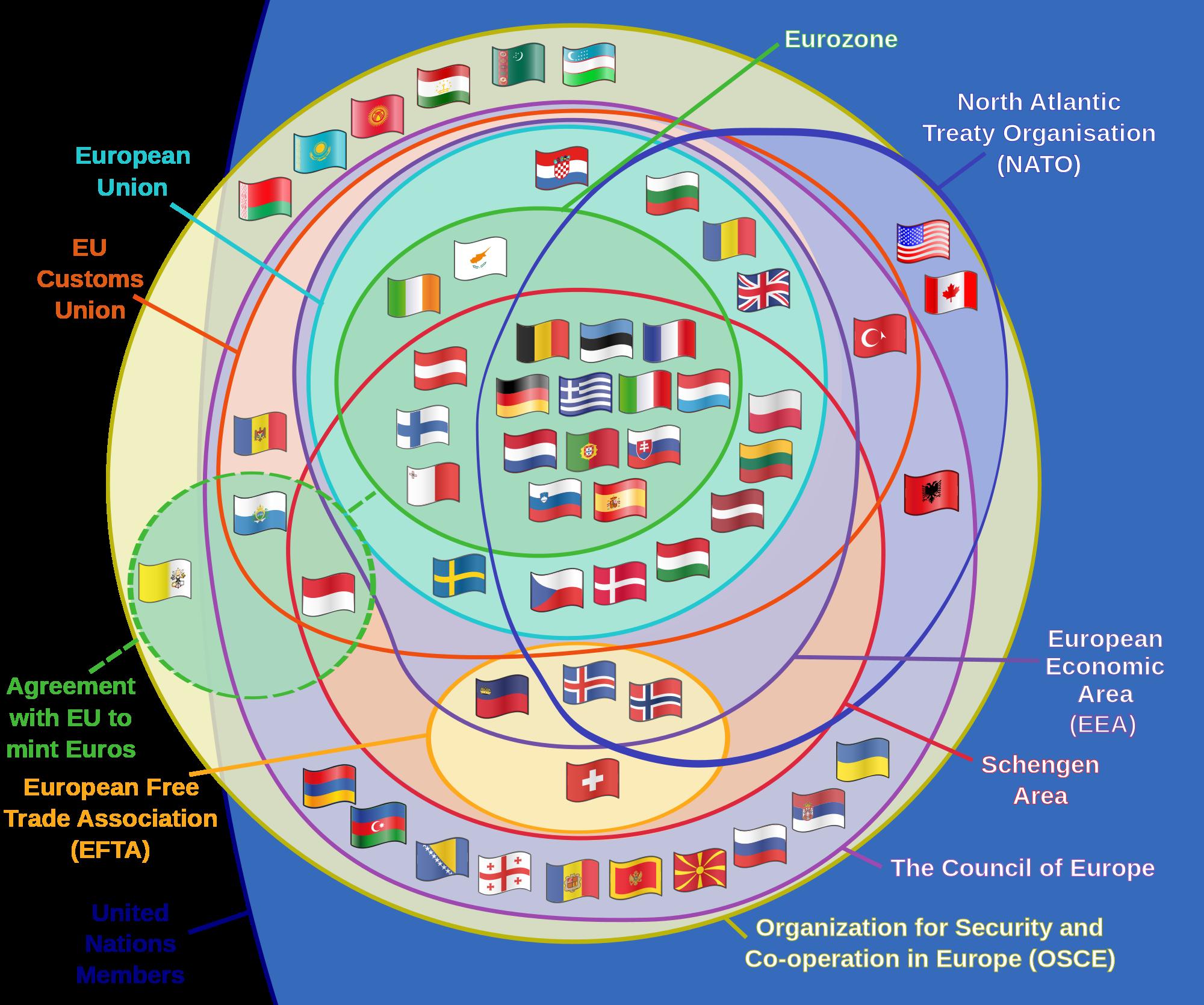 Doug daniel on venn diagrams diagram and twitter doug daniel on complicated relationshipvenn diagramsthe pooptronica