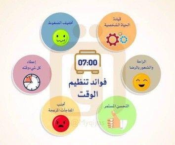 فوائد تنظيم الوقت Intellegence Thinking Skills Positive Notes