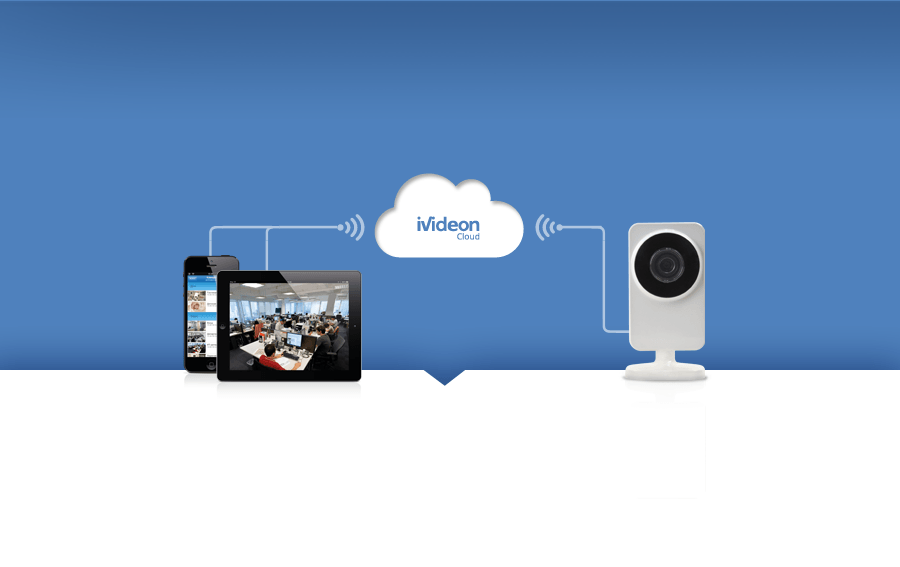 Cloud video surveillance and video monitoring over the Internet  A