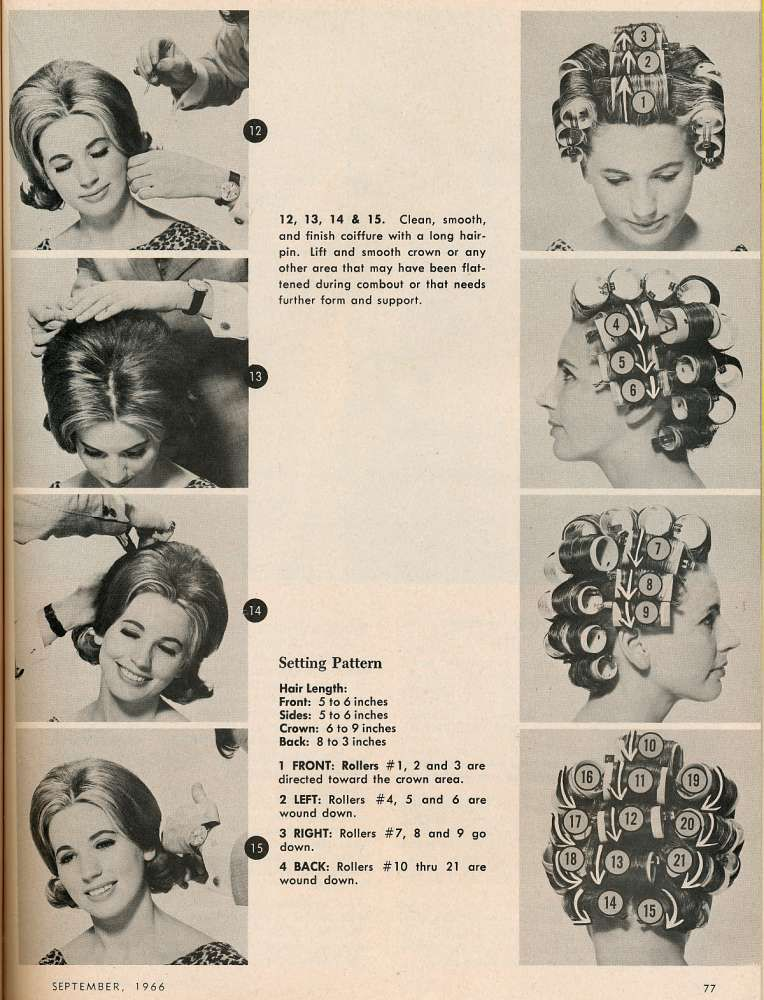 Curler Diagram For Flip 1960s In 2019 Hair Styles Pinterest